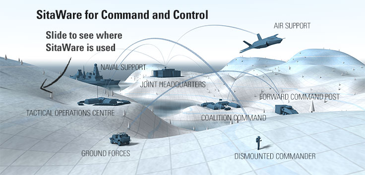 Command and control situational awareness