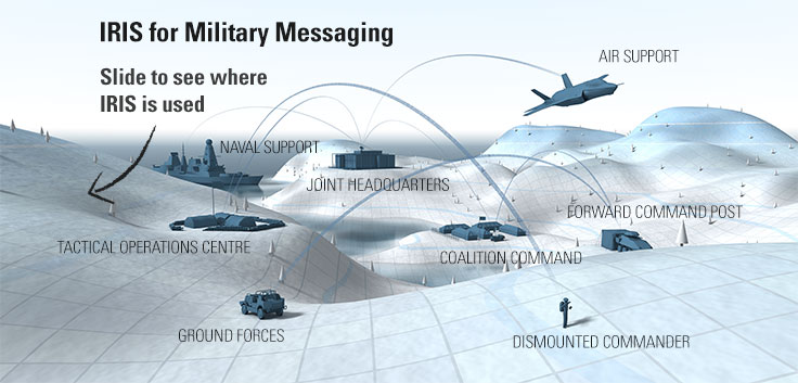 Military Messaging Systematic IRIS products